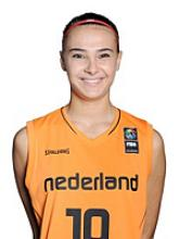 Lisanne De Jonge