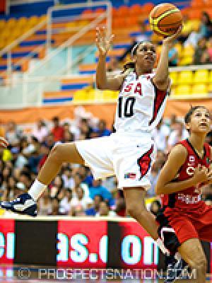 2012 FIBA U17 Look Back
