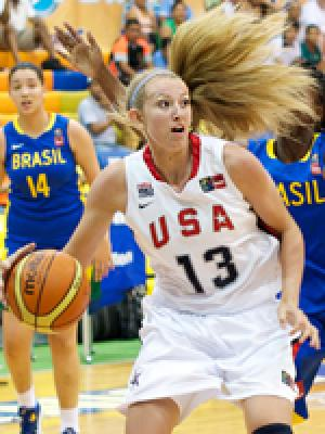 FIBA Americas: USA Rolls Brazil