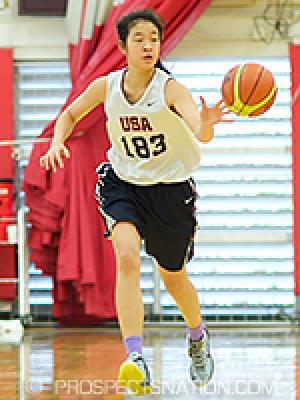 USA U17 Team Announcement